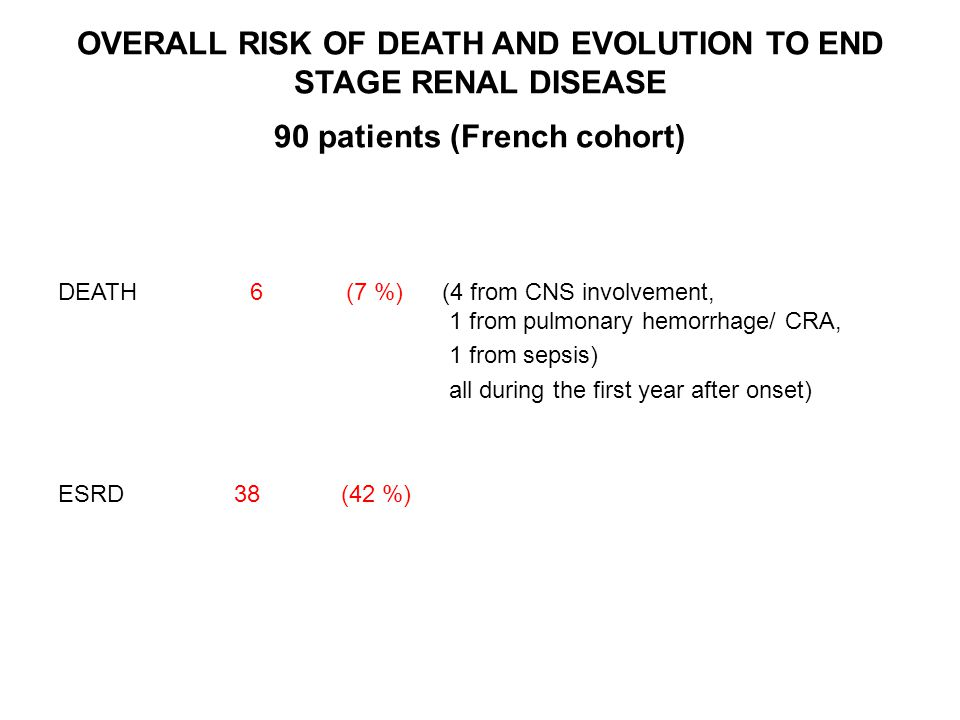 OVERALL RISK OF DEATH AND EVOLUTION TO END STAGE RENAL DISEASE 90 patients (French cohort) DEATH6(7 %)(4 from CNS involvement, 1 from pulmonary hemorr