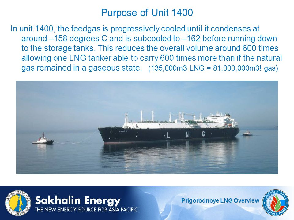 Prigorodnoye LNG Overview Purpose of Unit 1400 In unit 1400, the feedgas is progressively cooled until it condenses at around –158 degrees C and is subcooled to –162 before running down to the storage tanks.