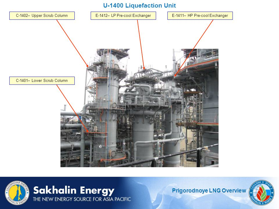 Prigorodnoye LNG Overview U-1400 Liquefaction Unit C-1401– Lower Scrub Column C-1402– Upper Scrub ColumnE-1412– LP Pre-cool ExchangerE-1411– HP Pre-cool Exchanger