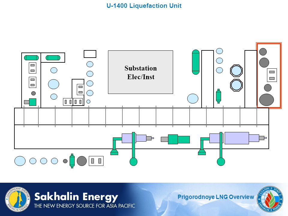Prigorodnoye LNG Overview Substation Elec/Inst U-1400 Liquefaction Unit