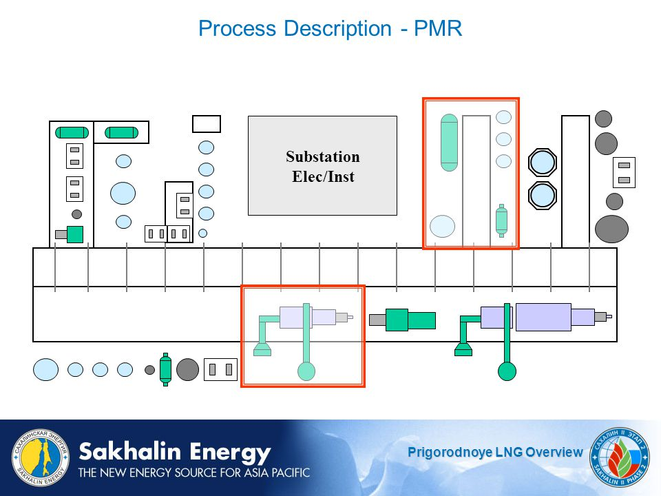 Prigorodnoye LNG Overview Substation Elec/Inst Process Description - PMR