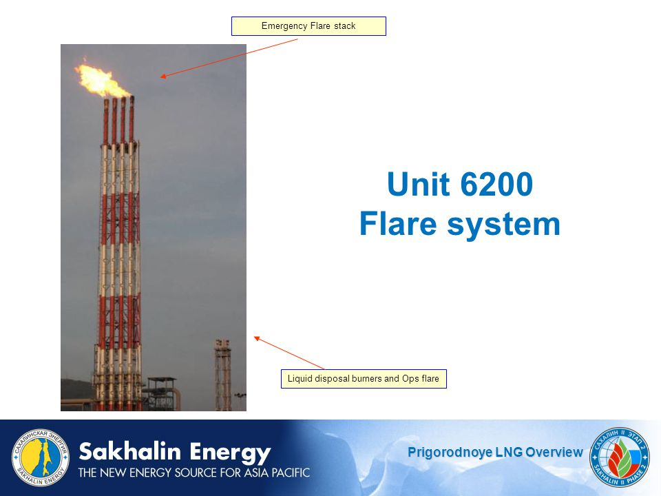 Prigorodnoye LNG Overview Unit 6200 Flare system Emergency Flare stack Liquid disposal burners and Ops flare