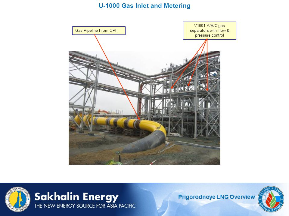 Prigorodnoye LNG Overview U-1000 Gas Inlet and Metering Gas Pipeline From OPF V1001 A/B/C gas separators with flow & pressure control
