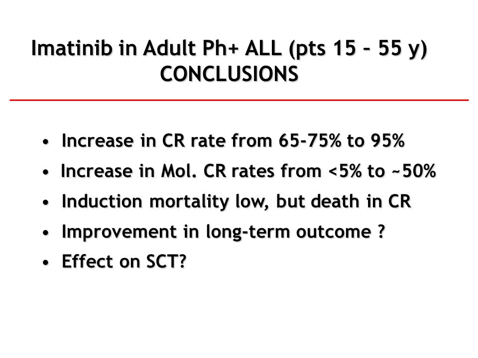 Imatinib in Adult Ph+ ALL (pts 15 – 55 y) CONCLUSIONS Increase in CR rate from 65-75% to 95% Increase in CR rate from 65-75% to 95% Increase in Mol. C
