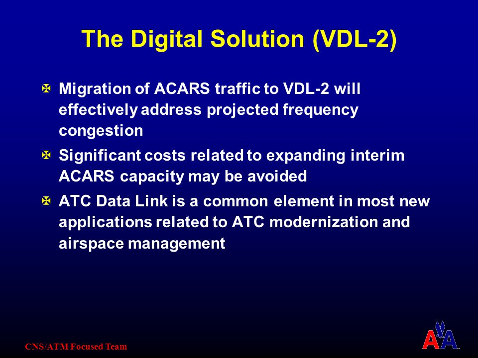 CNS/ATM Focused Team The Digital Solution (VDL-2) XMigration of ACARS traffic to VDL-2 will effectively address projected frequency congestion XSignificant costs related to expanding interim ACARS capacity may be avoided XATC Data Link is a common element in most new applications related to ATC modernization and airspace management