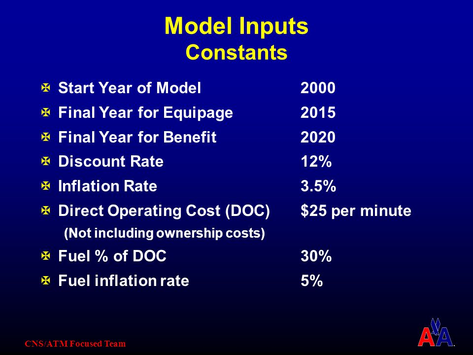 CNS/ATM Focused Team Model Inputs Constants XStart Year of Model2000 XFinal Year for Equipage2015 XFinal Year for Benefit2020 XDiscount Rate12% XInflation Rate3.5% XDirect Operating Cost (DOC)$25 per minute (Not including ownership costs) XFuel % of DOC30% XFuel inflation rate5%