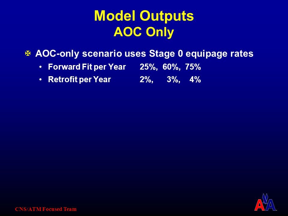CNS/ATM Focused Team Model Outputs AOC Only XAOC-only scenario uses Stage 0 equipage rates Forward Fit per Year25%, 60%, 75% Retrofit per Year2%, 3%, 4%