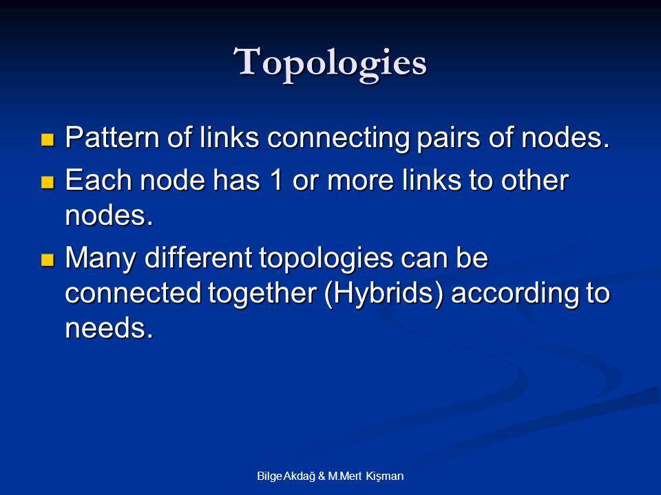 Bilge Akdağ & M.Mert Kişman Topologies Pattern of links connecting pairs of nodes.
