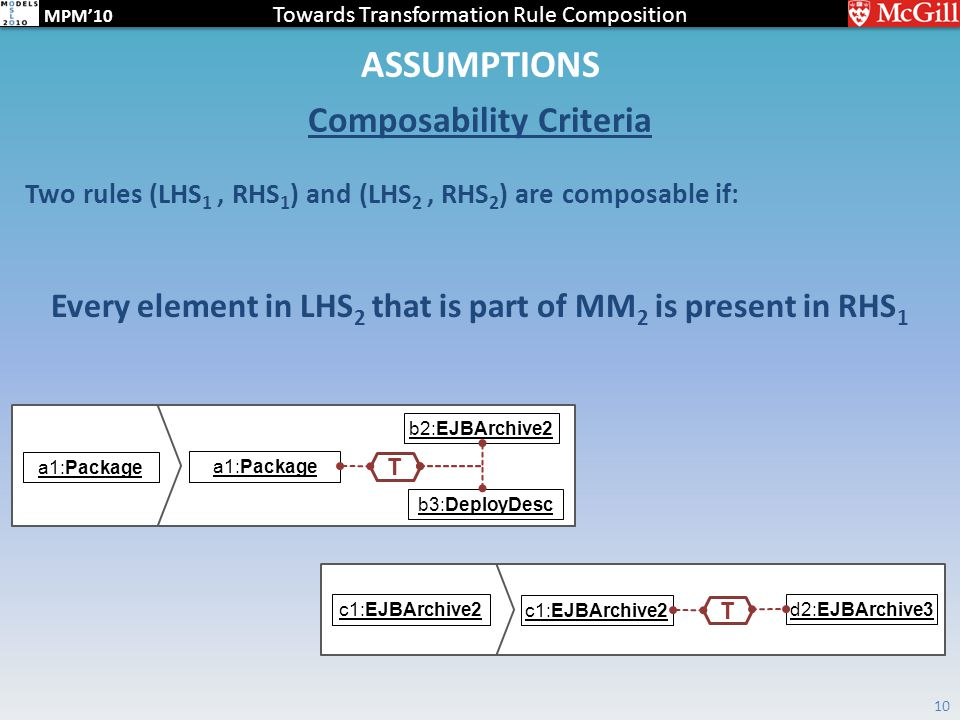 Towards Transformation Rule Composition MPM'10 ASSUMPTIONS Composability Criteria 10 Two rules (LHS 1, RHS 1 ) and (LHS 2, RHS 2 ) are composable if:
