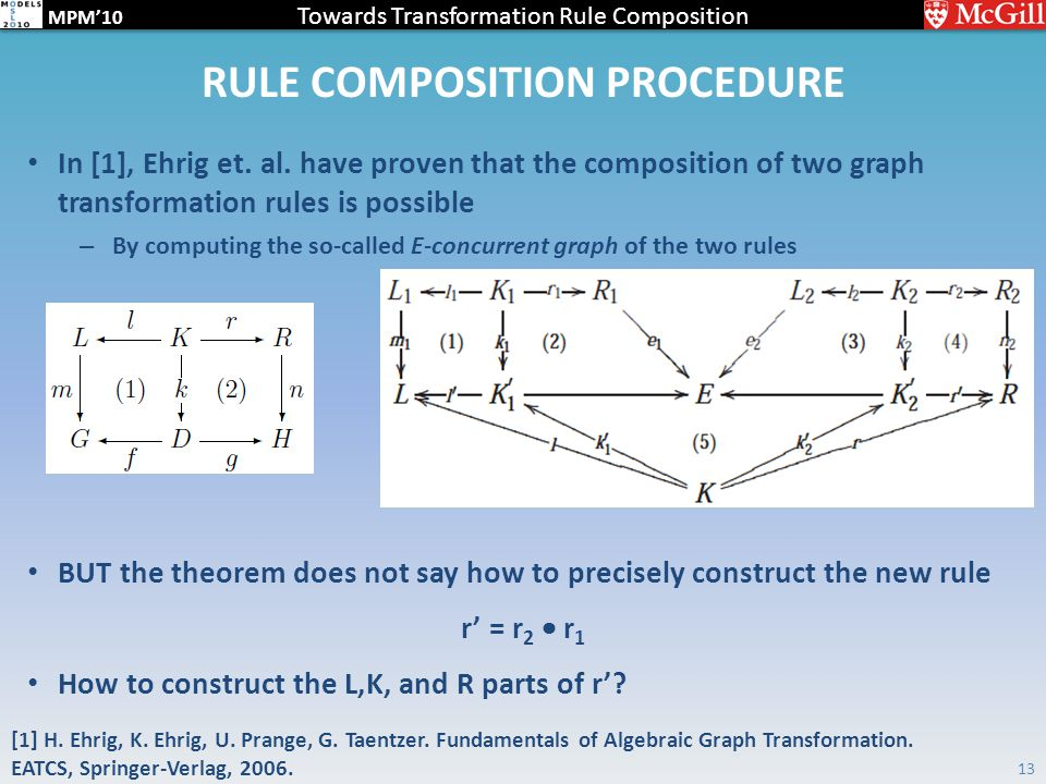 Towards Transformation Rule Composition MPM'10 RULE COMPOSITION PROCEDURE In [1], Ehrig et. al. have proven that the composition of two graph transfor