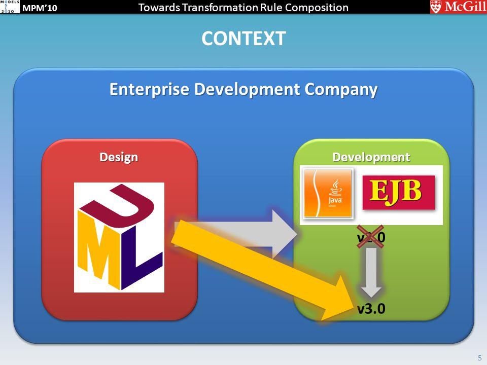 Towards Transformation Rule Composition MPM'10 CONTEXT 5 Enterprise Development Company DevelopmentDevelopmentDesignDesign v2.0 v3.0