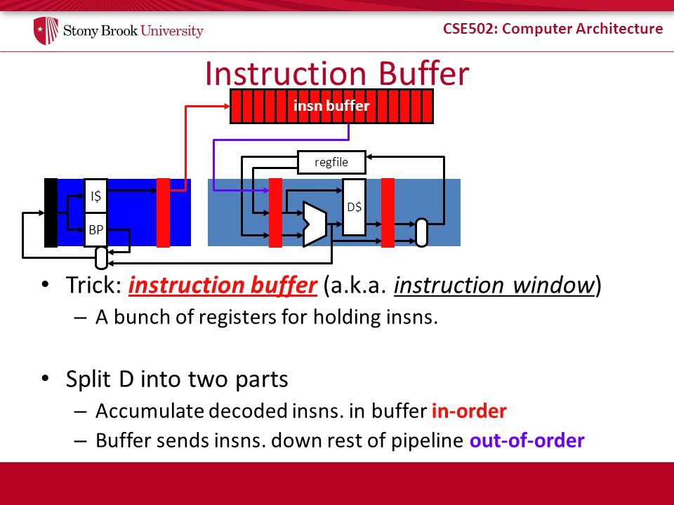 CSE502: Computer Architecture Instruction Buffer Trick: instruction buffer (a.k.a. instruction window) – A bunch of registers for holding insns. Split