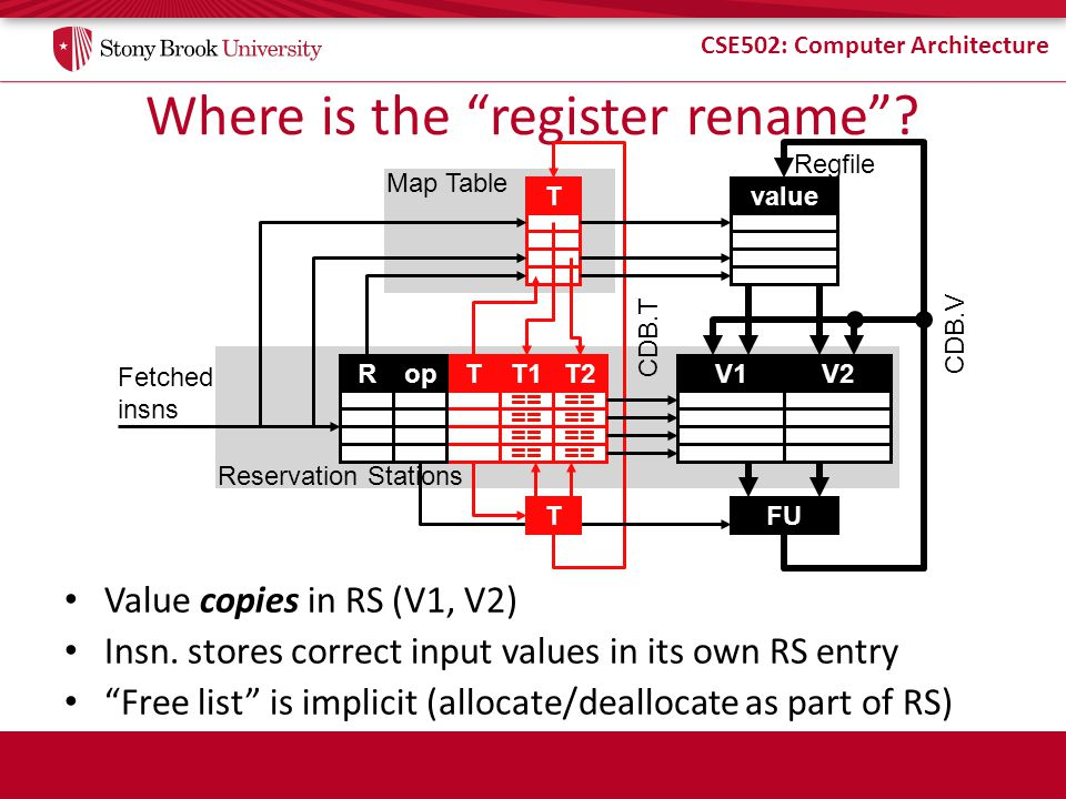 """CSE502: Computer Architecture Where is the """"register rename""""? Value copies in RS (V1, V2) Insn. stores correct input values in its own RS entry """"Free"""