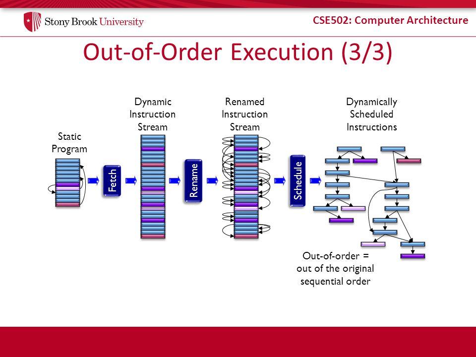 CSE502: Computer Architecture Tomasulo Pipeline New pipeline structure: F, D, S, X, W – D (dispatch) Structural hazard .