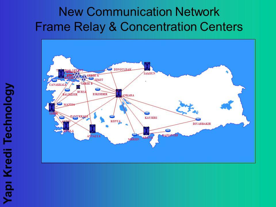 Yapı Kredi Technology New Communication Network Frame Relay & Concentration Centers