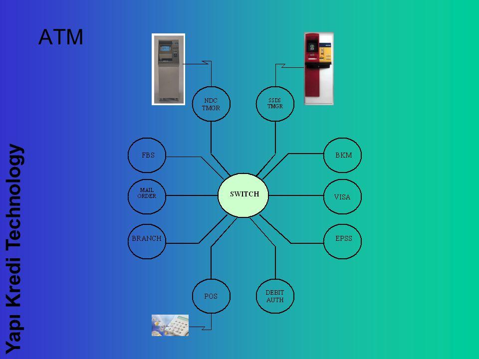 Yapı Kredi Technology ATM