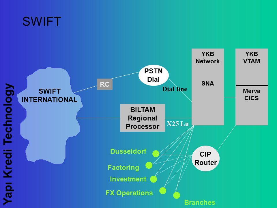 Yapı Kredi Technology SWIFT BILTAM Regional Processor YKB Network SNA YKB VTAM Merva CICS CIP Router X25 Lu Branches Dusseldorf Factoring Investment FX Operations RC PSTN Dial Dial line SWIFT INTERNATIONAL