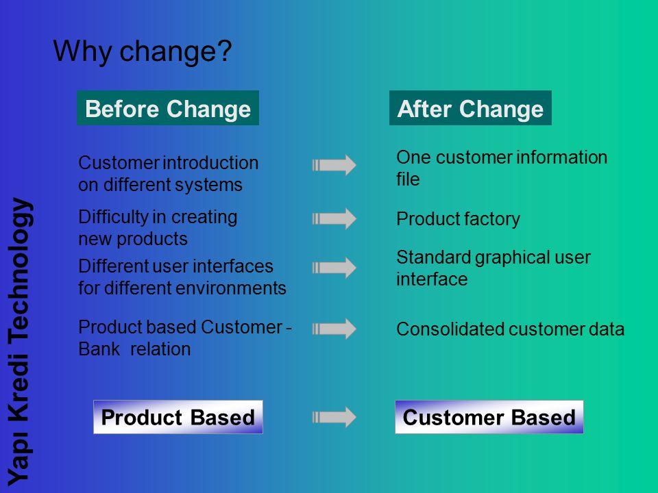 Yapı Kredi Technology Why change.