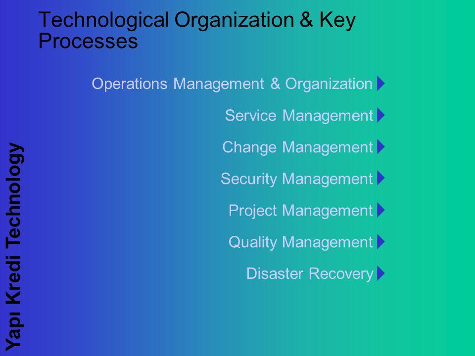 Yapı Kredi Technology Technological Organization & Key Processes Security Management Operations Management & Organization Service Management Change Management Project Management Quality Management Disaster Recovery