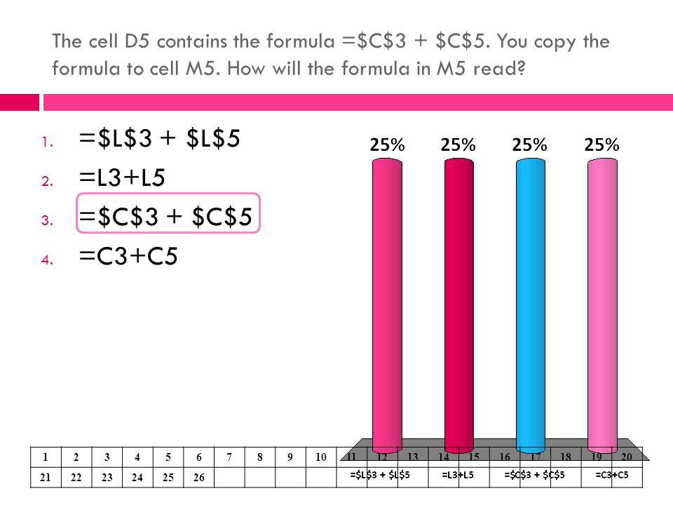 The cell D5 contains the formula =$C$3 + $C$5.You copy the formula to cell M5.