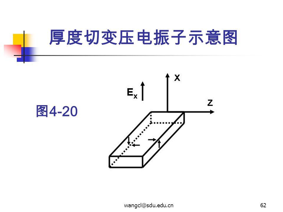 wangcl@sdu.edu.cn62 厚度切变压电振子示意图 图 4-20