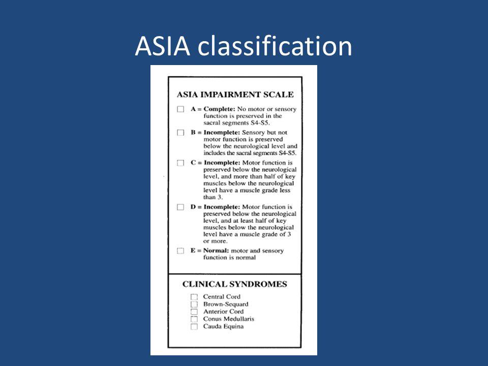 ASIA classification