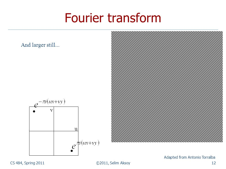 Fourier transform CS 484, Spring 2011©2011, Selim Aksoy12 Adapted from Antonio Torralba And larger still...