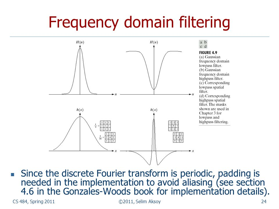 CS 484, Spring 2011©2011, Selim Aksoy24 Frequency domain filtering Since the discrete Fourier transform is periodic, padding is needed in the implementation to avoid aliasing (see section 4.6 in the Gonzales-Woods book for implementation details).