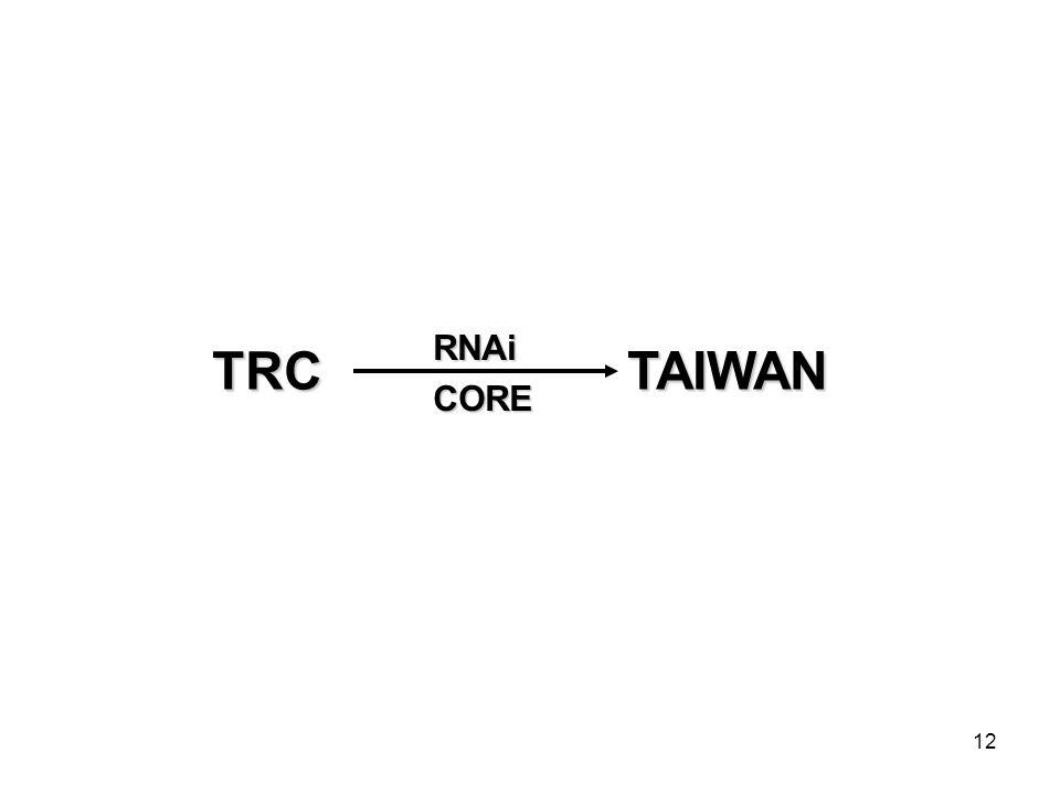 12 TRC TAIWAN RNAiCORE
