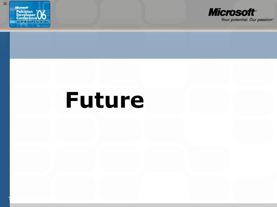 TEŽAVNOST: 20036 Future