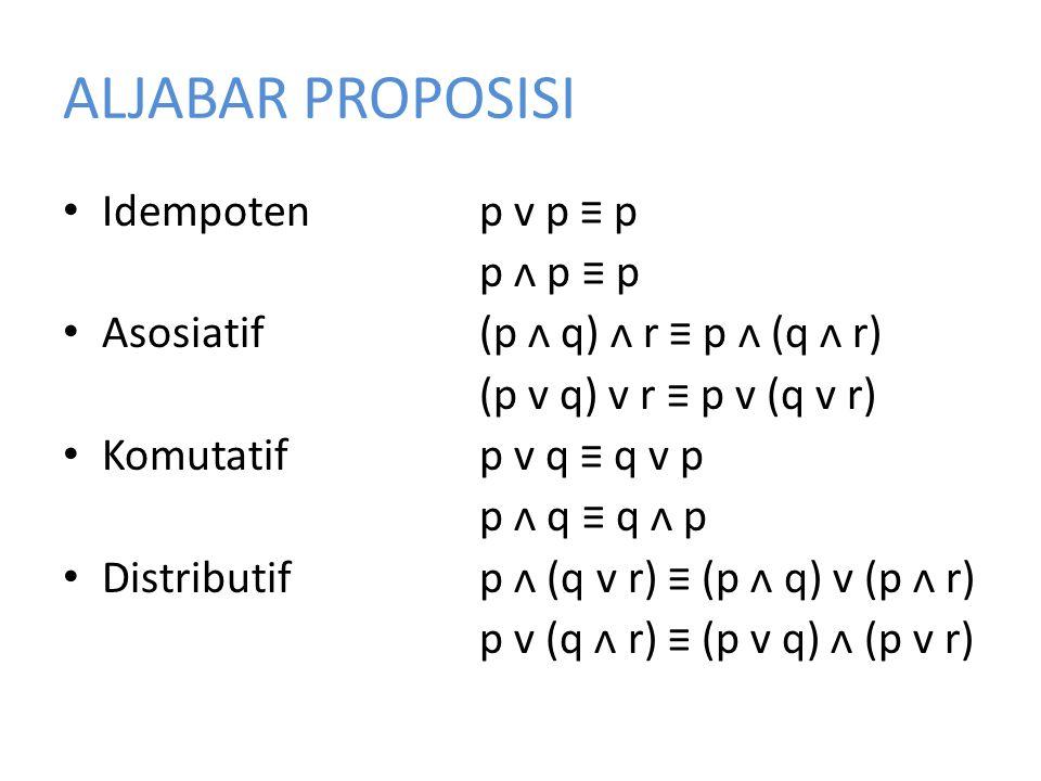ALJABAR PROPOSISI Identitas p v f ≡ p p v t ≡ t p ᴧ f ≡ f p ᴧ t ≡ p Komplemen ̴t ≡ f̴f ≡ t p v ̴p ≡ t p ᴧ ̴p ≡ f Involution ̴( ̴p) ≡ p De Morgan's ̴(p ᴧ q) ≡ ̴p v ̴q ̴(p v q) ≡ ̴p ᴧ ̴q