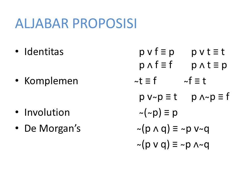 ALJABAR PROPOSISI Absorpsip v (p ᴧ q) ≡ p p ᴧ (p v q) ≡ p Implikasip → q ≡ ̴p v q Biimplikasip ↔ q ≡ (p → q)ᴧ(q → p) Kontraposisip → q ≡ ̴ q → ̴ p