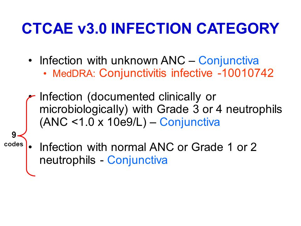 CTCAE v3.0 INFECTION CATEGORY Infection with unknown ANC – Conjunctiva MedDRA: Conjunctivitis infective -10010742 Infection (documented clinically or