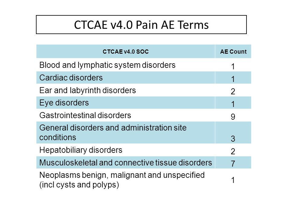 CTCAE v4.0 SOCAE Count Blood and lymphatic system disorders 1 Cardiac disorders 1 Ear and labyrinth disorders 2 Eye disorders 1 Gastrointestinal disor