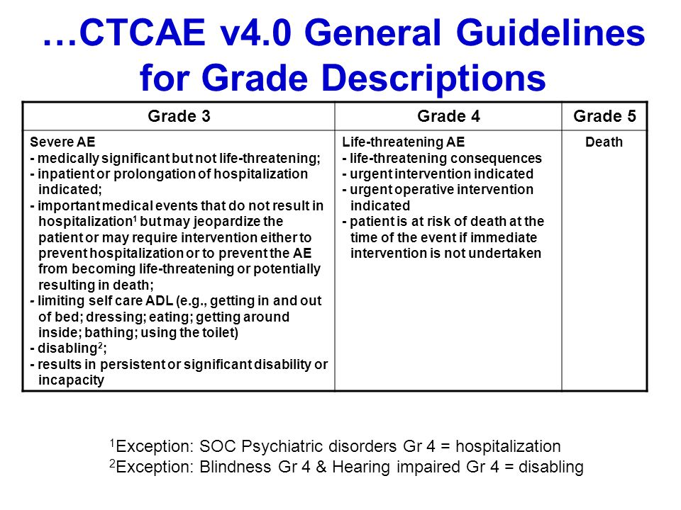 Grade 3Grade 4Grade 5 Severe AE - medically significant but not life-threatening; - inpatient or prolongation of hospitalization indicated; - importan