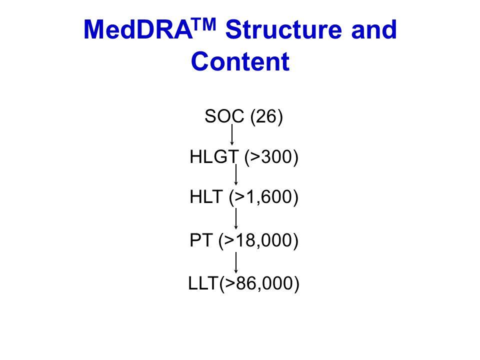 MedDRA TM Structure and Content SOC (26) HLGT (>300) HLT (>1,600) PT (>18,000) LLT(>86,000)