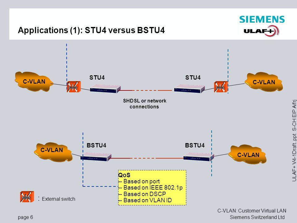 page 7Siemens Switzerland Ltd ULAF+ V4-1Draft..ppt S-CH EIP A/frj Applications (2): Point-to-point connections BSTU4 10/100BaseTx SHDSL via 1…4 wire pairs C-VLAN A C-VLAN A BSTU4 C-VLAN B VoIP C-VLAN B VoIP -Classify ingress frames (QoS) based on Port / 802.1p / DSCP/VLAN -Limit bandwidth