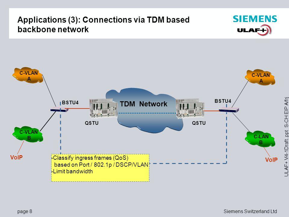 page 9Siemens Switzerland Ltd ULAF+ V4-1Draft..ppt S-CH EIP A/frj Applications (4): Connections via Metro Ethernet Network BSTU4 10/100BaseTx C-VLAN A BSTU4 VoIP P-VLAN Termination Points -Add P-VLAN ID -Classify ingress frames (QoS) - Limit bandwidth C-VLAN A C-VLAN B BSTU4 C-LAN B P-VLAN (Provider VLAN) C-VLAN A VoIP C-LAN B BSTU4 ULAF+ V5 subrack GbE Metro Ethernet Network