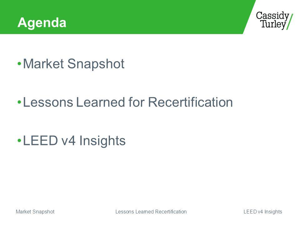 Agenda Market Snapshot Lessons Learned for Recertification LEED v4 Insights Market Snapshot Lessons Learned RecertificationLEED v4 Insights