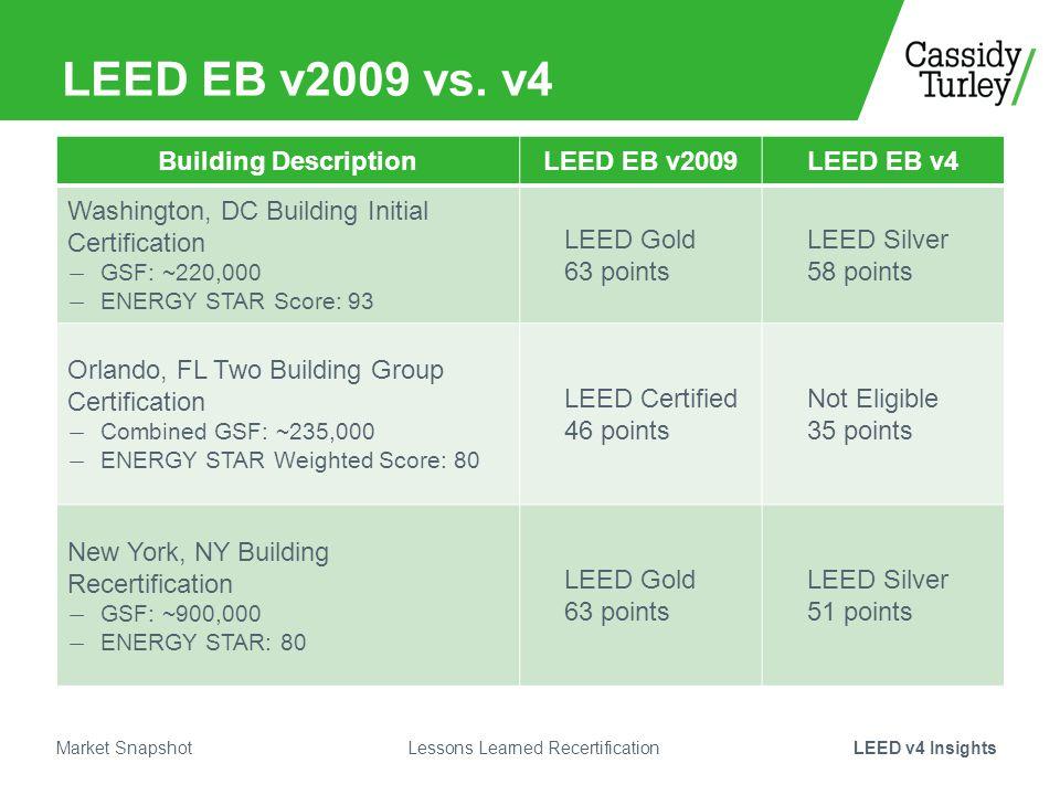 LEED EB v2009 vs.