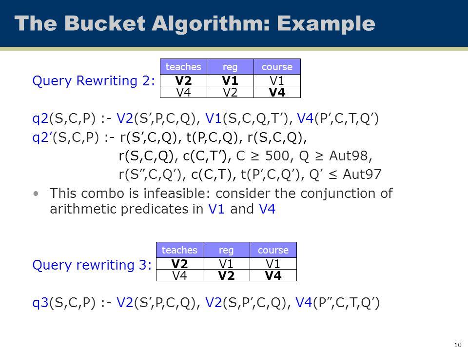 10 The Bucket Algorithm: Example Query Rewriting 2: q2(S,C,P) :- V2(S',P,C,Q), V1(S,C,Q,T'), V4(P',C,T,Q') q2'(S,C,P) :- r(S',C,Q), t(P,C,Q), r(S,C,Q)