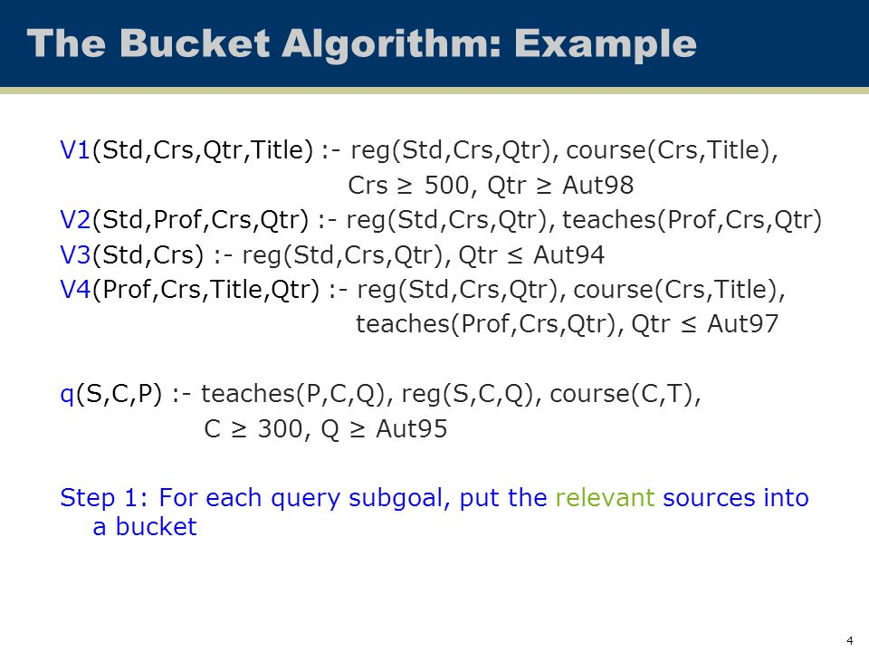 5 The Bucket Algorithm: Example V1(Std,Crs,Qtr,Title) :- reg(Std,Crs,Qtr), course(Crs,Title), Crs ≥ 500, Qtr ≥ Aut98 V2(Std,Prof,Crs,Qtr) :- reg(Std,Crs,Qtr), teaches(Prof,Crs,Qtr) V3(Std,Crs) :- reg(Std,Crs,Qtr), Qtr ≤ Aut94 V4(Prof,Crs,Title,Qtr) :- reg(Std,Crs,Qtr), course(Crs,Title), teaches(Prof,Crs,Qtr), Qtr ≤ Aut97 q(S,C,P) :- teaches(P,C,Q), reg(S,C,Q), course(C,T), C ≥ 300, Q ≥ Aut95 P  Prof, C  Crs, Q  Qtr Note: Arithmetic predicates don't pose a problem V2 Buckets V4 teachesregcourse