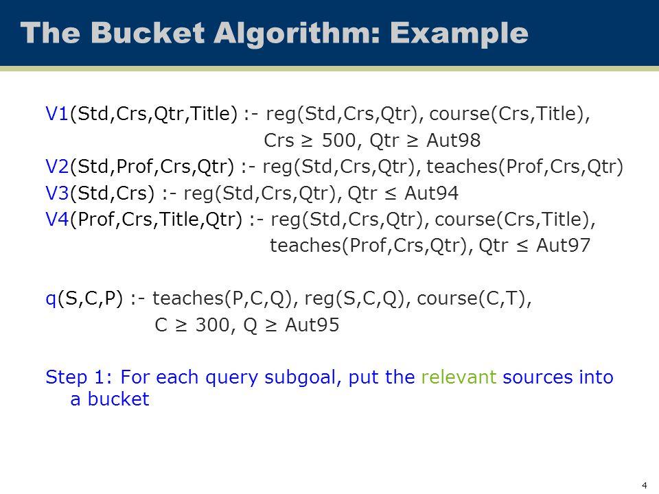 4 The Bucket Algorithm: Example V1(Std,Crs,Qtr,Title) :- reg(Std,Crs,Qtr), course(Crs,Title), Crs ≥ 500, Qtr ≥ Aut98 V2(Std,Prof,Crs,Qtr) :- reg(Std,C