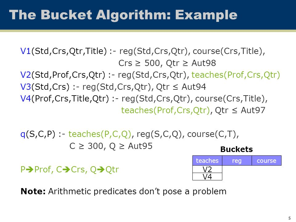 16 The State of Affairs Bucket algorithm: –deals well with predicates, Cartesian product can be large (containment check required for every candidate rewriting) Inverse rules: –modular (extensible to binding patterns, FD's) –no treatment of predicates –resulting rewritings need significant further optimization Neither scales up The MINICON algorithm: –change perspective: look at query variables