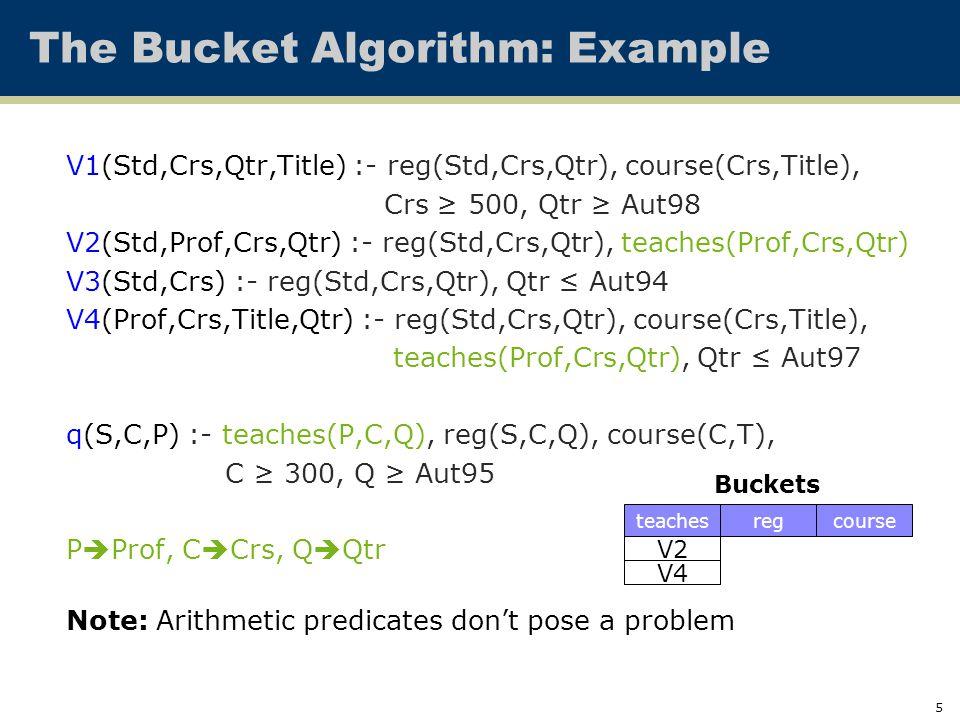 5 The Bucket Algorithm: Example V1(Std,Crs,Qtr,Title) :- reg(Std,Crs,Qtr), course(Crs,Title), Crs ≥ 500, Qtr ≥ Aut98 V2(Std,Prof,Crs,Qtr) :- reg(Std,Crs,Qtr), teaches(Prof,Crs,Qtr) V3(Std,Crs) :- reg(Std,Crs,Qtr), Qtr ≤ Aut94 V4(Prof,Crs,Title,Qtr) :- reg(Std,Crs,Qtr), course(Crs,Title), teaches(Prof,Crs,Qtr), Qtr ≤ Aut97 q(S,C,P) :- teaches(P,C,Q), reg(S,C,Q), course(C,T), C ≥ 300, Q ≥ Aut95 P  Prof, C  Crs, Q  Qtr Note: Arithmetic predicates don't pose a problem V2 Buckets V4 teachesregcourse