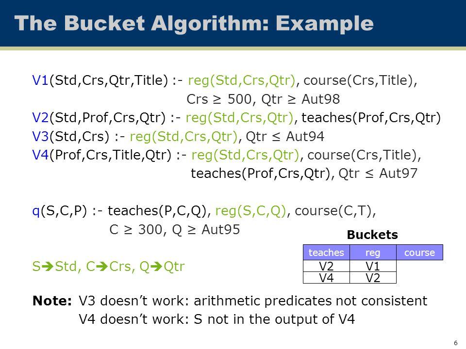 6 The Bucket Algorithm: Example V1(Std,Crs,Qtr,Title) :- reg(Std,Crs,Qtr), course(Crs,Title), Crs ≥ 500, Qtr ≥ Aut98 V2(Std,Prof,Crs,Qtr) :- reg(Std,Crs,Qtr), teaches(Prof,Crs,Qtr) V3(Std,Crs) :- reg(Std,Crs,Qtr), Qtr ≤ Aut94 V4(Prof,Crs,Title,Qtr) :- reg(Std,Crs,Qtr), course(Crs,Title), teaches(Prof,Crs,Qtr), Qtr ≤ Aut97 q(S,C,P) :- teaches(P,C,Q), reg(S,C,Q), course(C,T), C ≥ 300, Q ≥ Aut95 S  Std, C  Crs, Q  Qtr Note:V3 doesn't work: arithmetic predicates not consistent V4 doesn't work: S not in the output of V4 V2 Buckets V4 teachesregcourse V1 V2