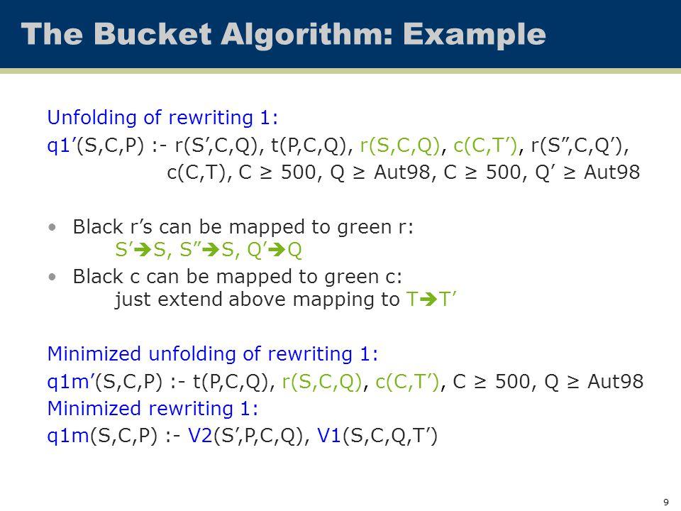 "9 The Bucket Algorithm: Example Unfolding of rewriting 1: q1'(S,C,P) :- r(S',C,Q), t(P,C,Q), r(S,C,Q), c(C,T'), r(S"",C,Q'), c(C,T), C ≥ 500, Q ≥ Aut98"