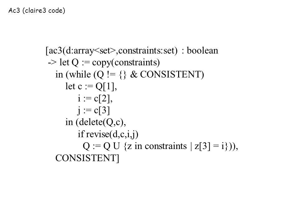 [ac3(d:array,constraints:set) : boolean -> let Q := copy(constraints) in (while (Q != {} & CONSISTENT) let c := Q[1], i := c[2], j := c[3] in (delete(Q,c), if revise(d,c,i,j) Q := Q U {z in constraints | z[3] = i})), CONSISTENT] Ac3 (claire3 code)