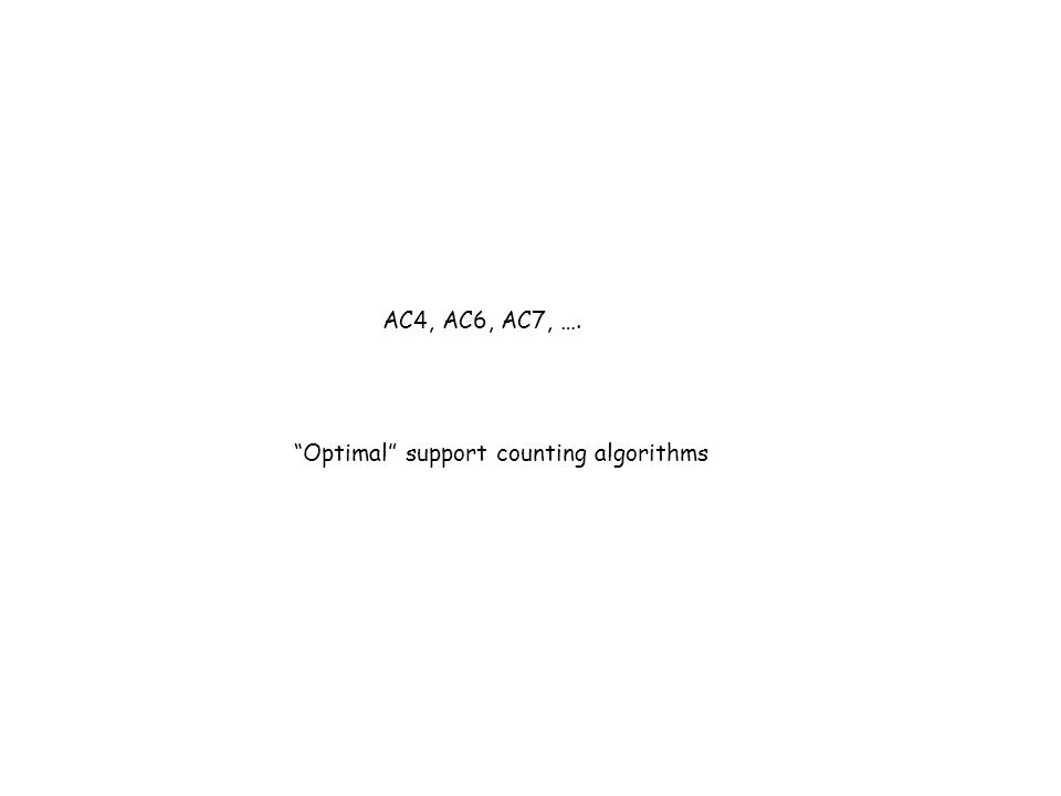 AC4, AC6, AC7, …. Optimal support counting algorithms