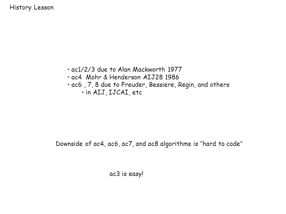 ac1/2/3 due to Alan Mackworth 1977 ac4 Mohr & Henderson AIJ28 1986 ac6, 7, 8 due to Freuder, Bessiere, Regin, and others in AIJ, IJCAI, etc Downside of ac4, ac6, ac7, and ac8 algorithms is hard to code ac3 is easy.